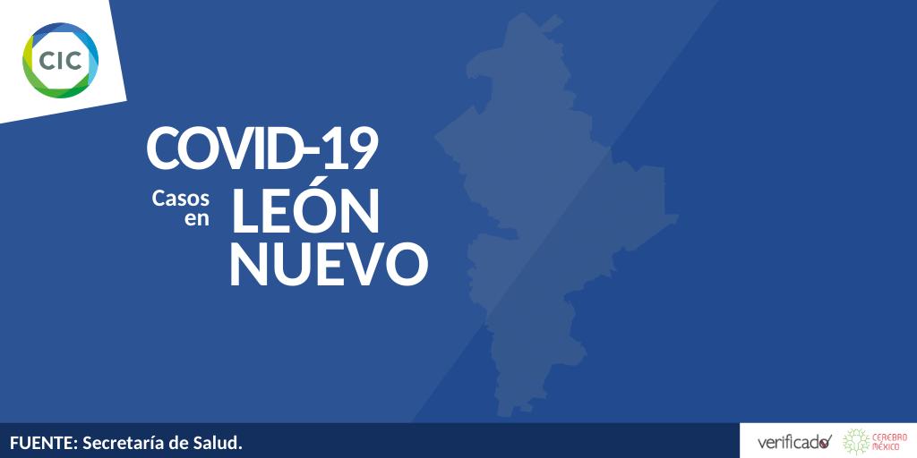 Casos de Covid 19 en Nuevo León